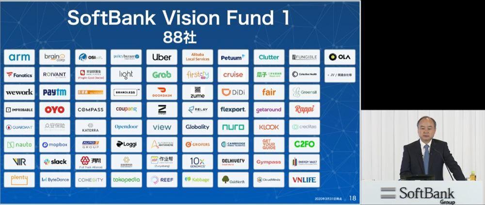 SVFの出資先企業は88社に上るが、孫氏はそのうち15社は新型コロナウイルスの影響を受けて倒産する一方、15社はそれを乗り越えて大成功を収めると考えているようだ