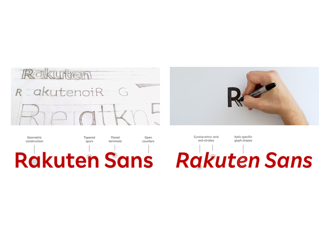 Photo of Rakuten, original font development–Sequential application for in-house services etc., supervised by Kashiwa Sato