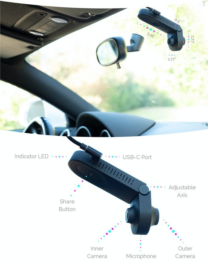 Equipped with front and in-vehicle cameras [Source: Kickstarter]