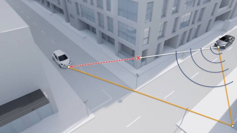 Doppler radar detects cars hidden at the corner of the road [Source: Princeton University]