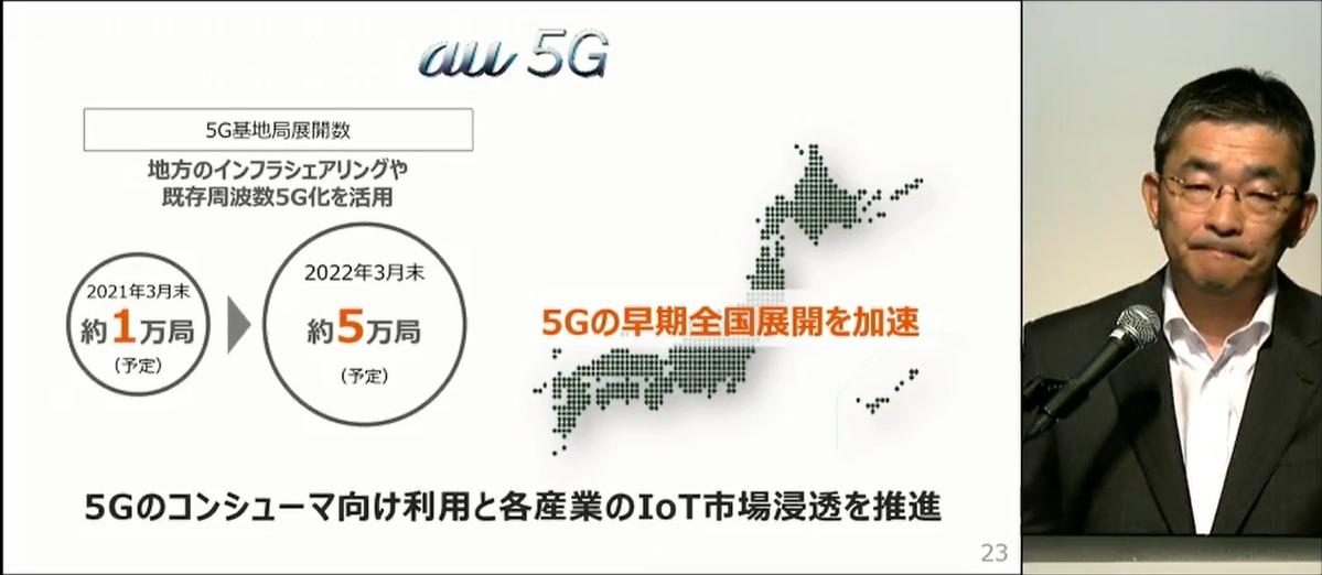 KDDIの5G基地局整備は、インフラシェアリングや4Gの周波数帯の活用などによって2021年3月末までに約1万局、2022年3月末までに約5万局と、当初計画より前倒しで進めているという