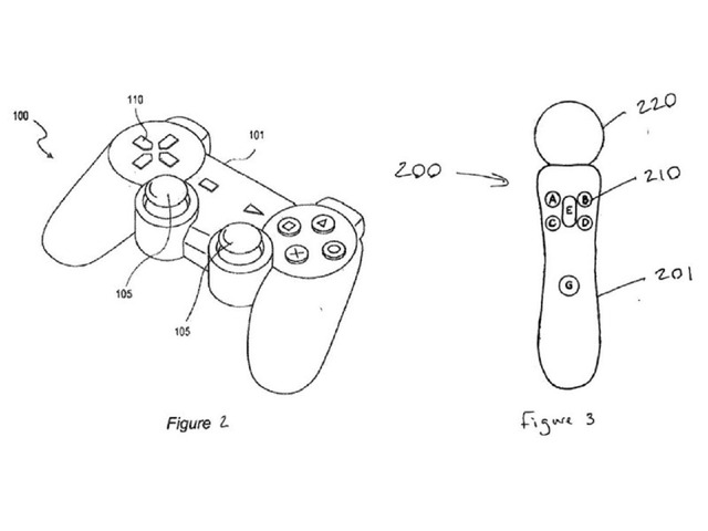 Photo of Sony, technology to automatically identify users based on how to hold and use the controller–Patent application