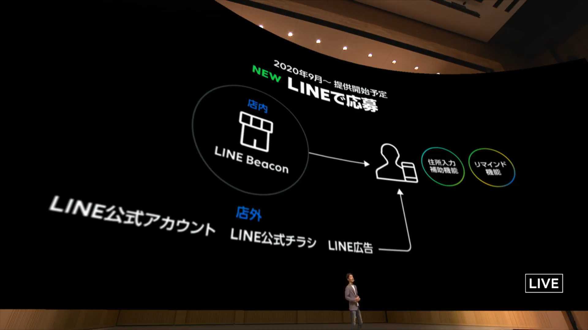 """""""Apply on LINE"""", a platform where you can apply for campaigns on LINE"""