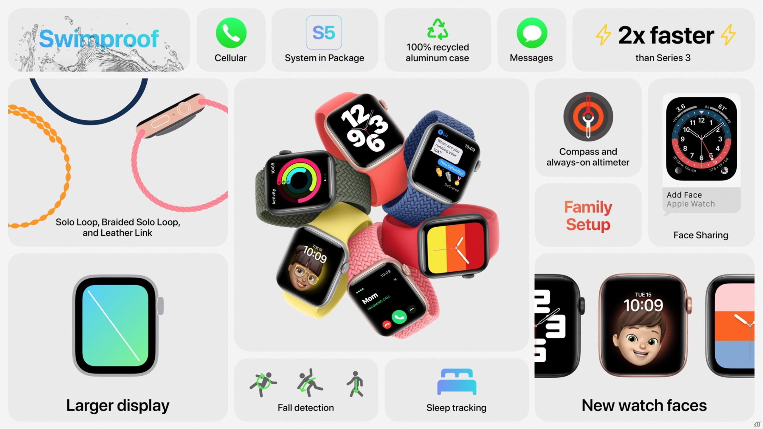 2万9800円からのApple Watch SE