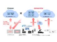 デンソーテンら、レンタカー受付の無人化や事故低減に向け実証実験–沖縄で