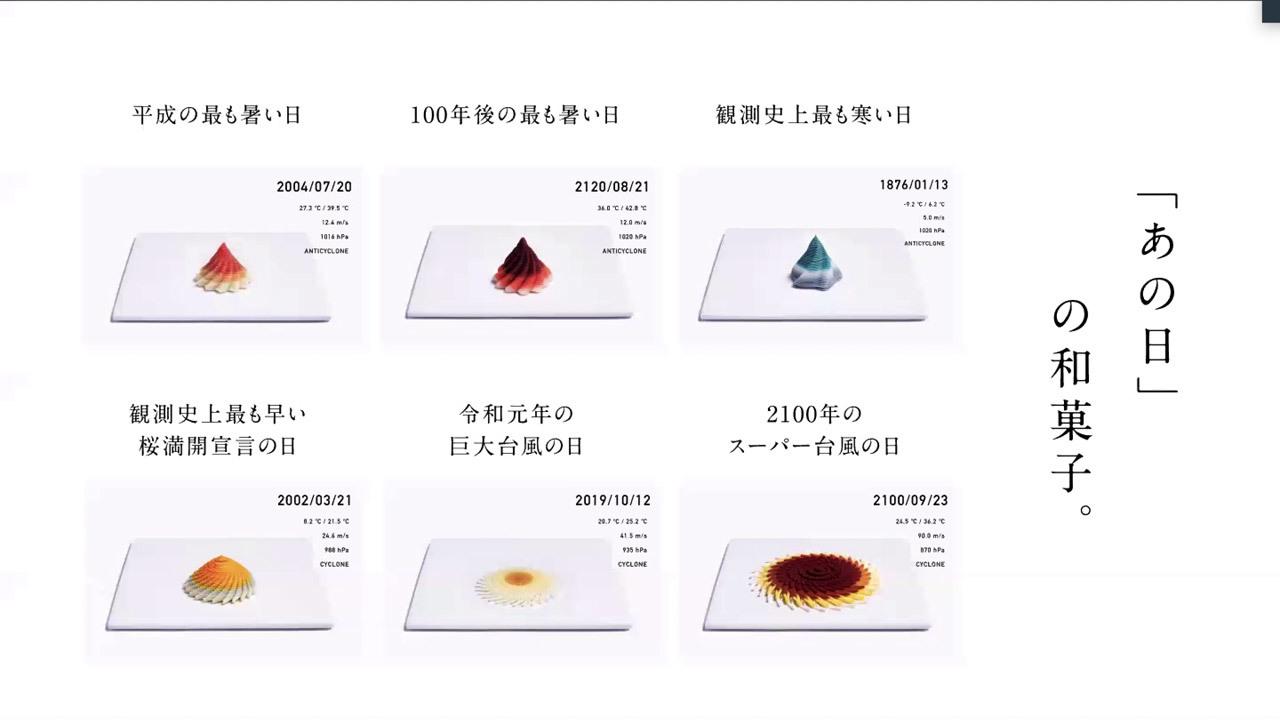 歴史に残るような日を表現した和菓子も考えられるだろう