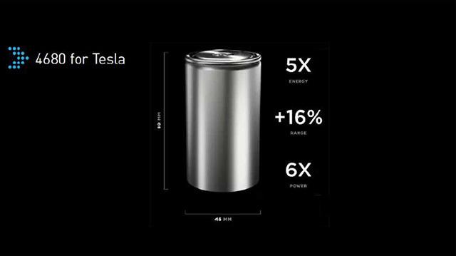 テスラ向けの新たな電池である「4680」