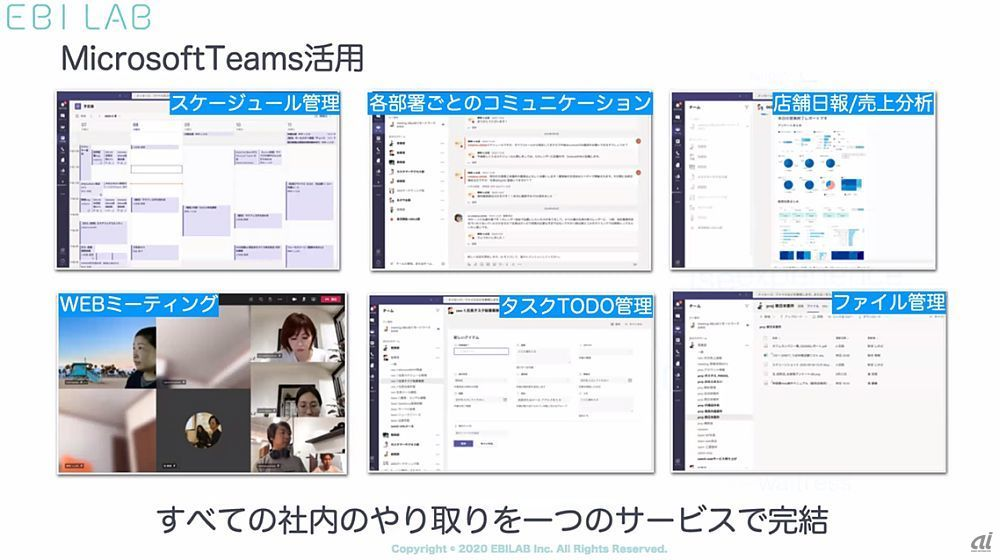 Microsoft Teamsの活用