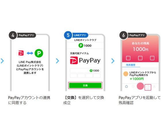 メディア と は line ポイント ポイント3:日本では、SNSとソーシャルメディアを混同?