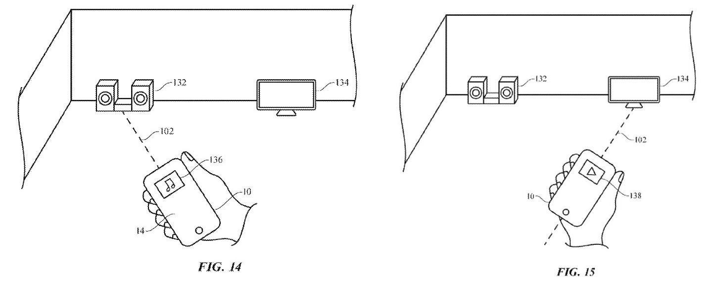 iPhoneを向けてリモコン操作(出典:USPTO)