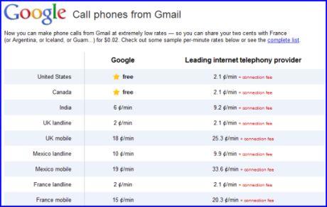Googleと他のVoIPプロバイダーの料金の比較。