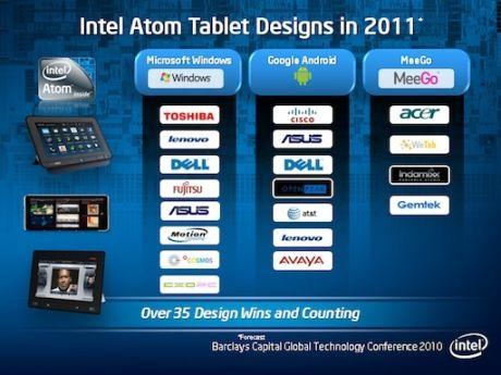 Intelの最高経営責任者(CEO)のPaul Otellini氏は、同社製チップは2011年に少なくとも35種類のタブレットに搭載される予定だと述べた。このスライドで、そうした製品を発売する予定のブランドの一部が紹介されている。
