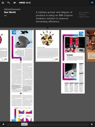 Digital Publishing Suiteで制作された「WIRED」の構造。このように、ページ組は横と縦の二方向で構成される
