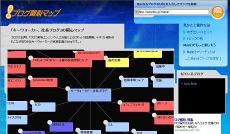 ブログ関心マップのイメージ