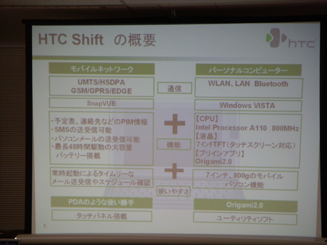 HTC shiftの概要