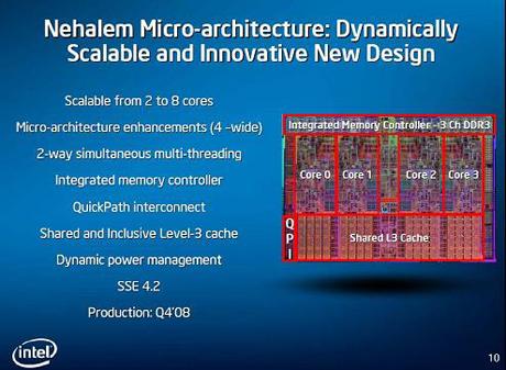 Intel Nehalemアーキテクチャ