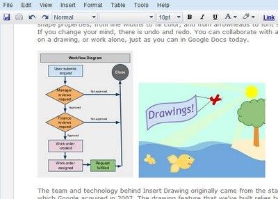 グーグル google docs にドロー機能を追加 cnet japan