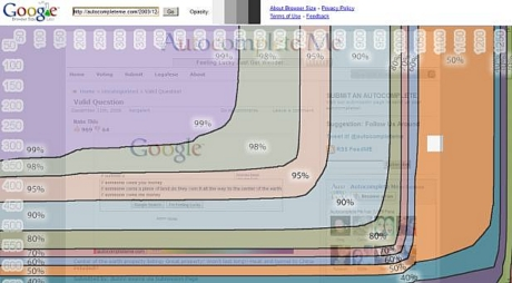 Google Browser Size